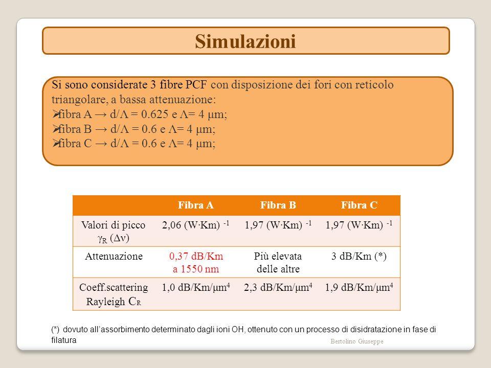 Simulazioni Si sono considerate 3 fibre PCF con disposizione dei fori con reticolo triangolare, a bassa attenuazione: