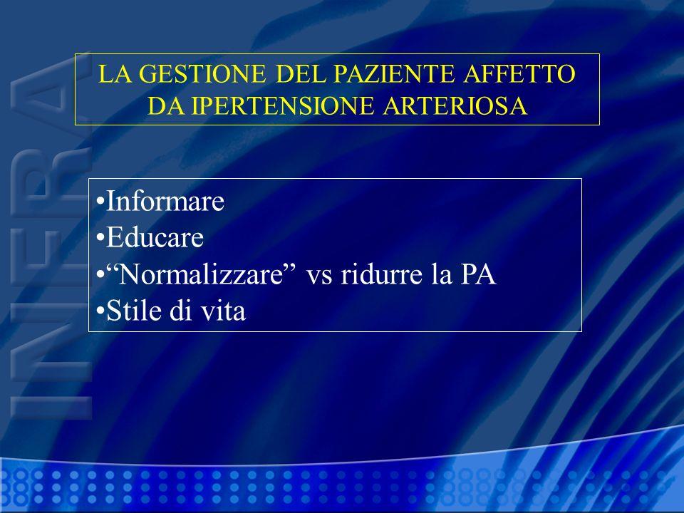 LA GESTIONE DEL PAZIENTE AFFETTO DA IPERTENSIONE ARTERIOSA