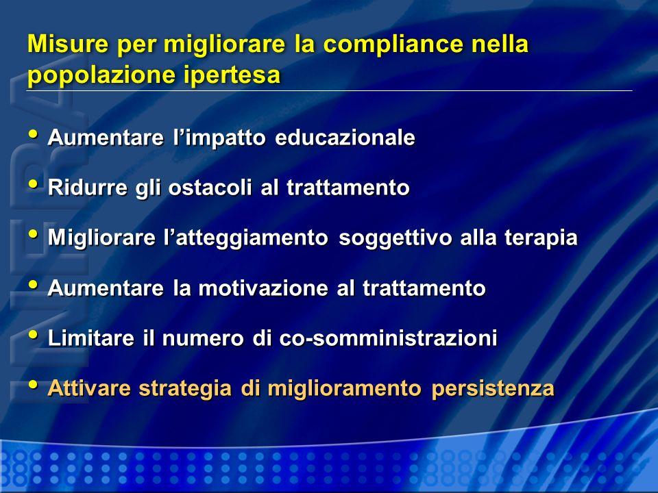 Misure per migliorare la compliance nella popolazione ipertesa