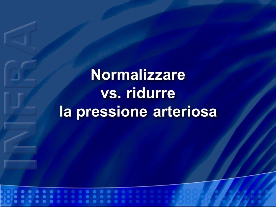 Normalizzare vs. ridurre la pressione arteriosa