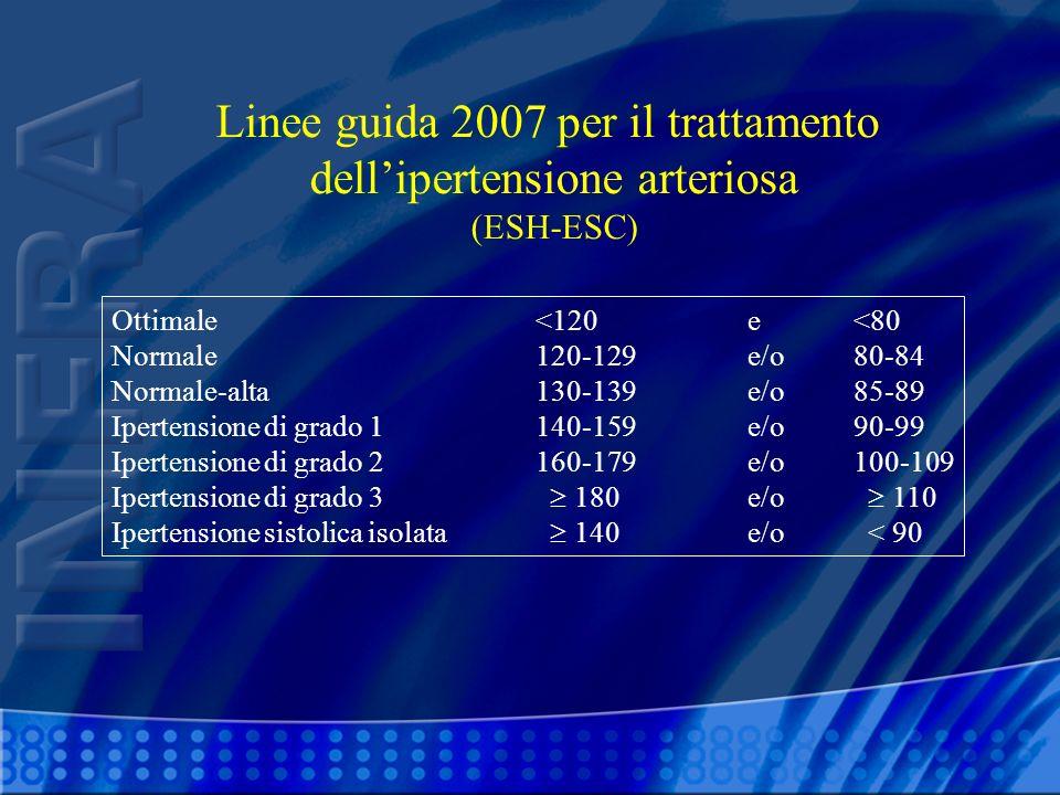 Linee guida 2007 per il trattamento dell'ipertensione arteriosa
