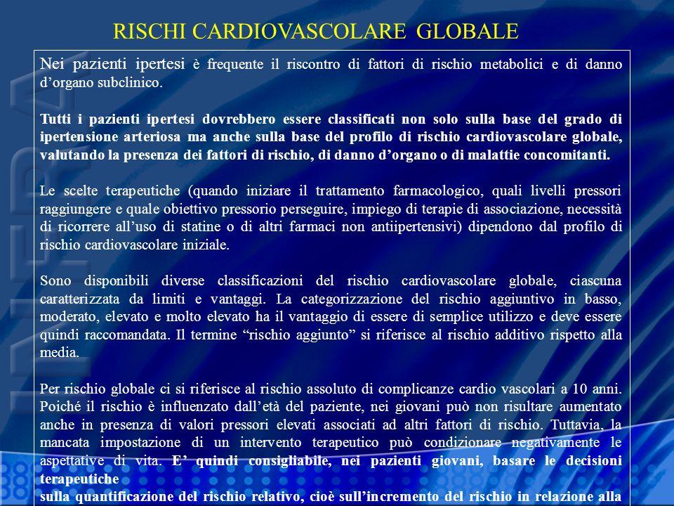 RISCHI CARDIOVASCOLARE GLOBALE