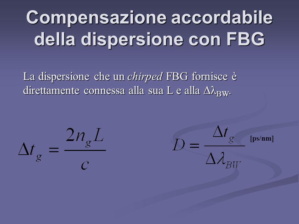 Compensazione accordabile della dispersione con FBG