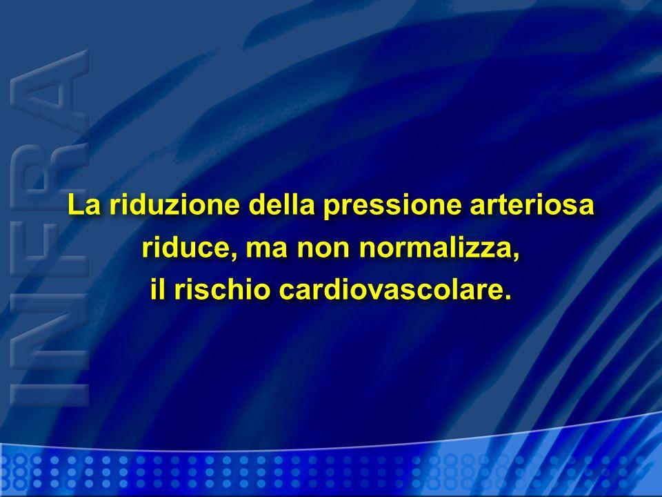 La riduzione della pressione arteriosa riduce, ma non normalizza, il rischio cardiovascolare.