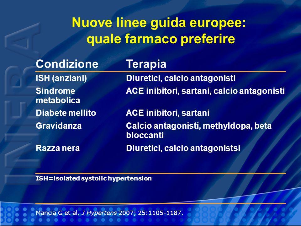 Nuove linee guida europee: quale farmaco preferire