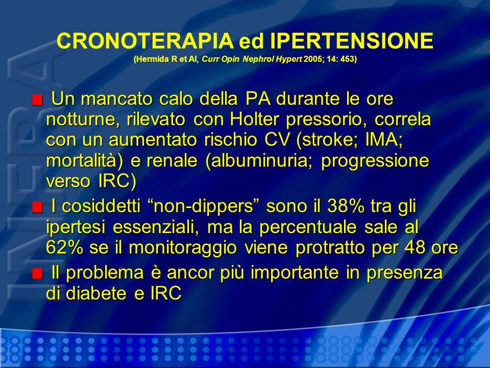 CRONOTERAPIA ed IPERTENSIONE (Hermida R et Al, Curr Opin Nephrol Hypert 2005; 14: 453)