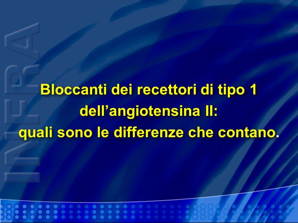 Bloccanti dei recettori di tipo 1 dell'angiotensina II: quali sono le differenze che contano.