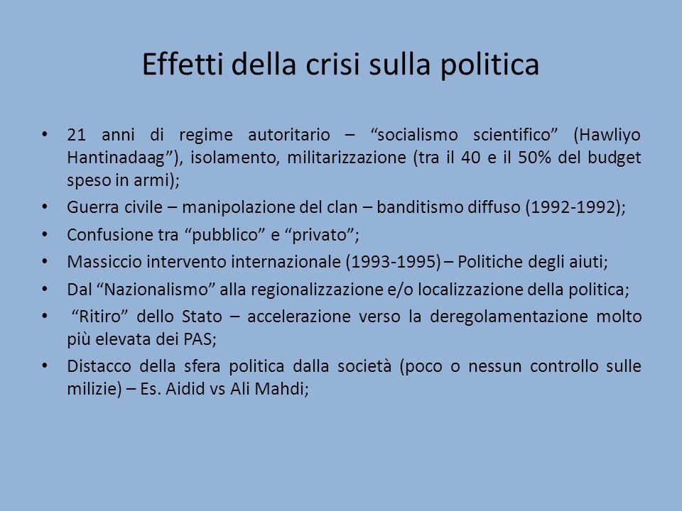 Effetti della crisi sulla politica