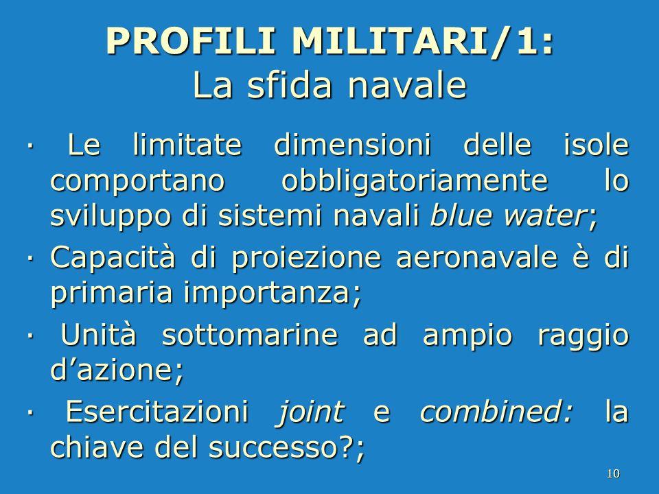 PROFILI MILITARI/1: La sfida navale