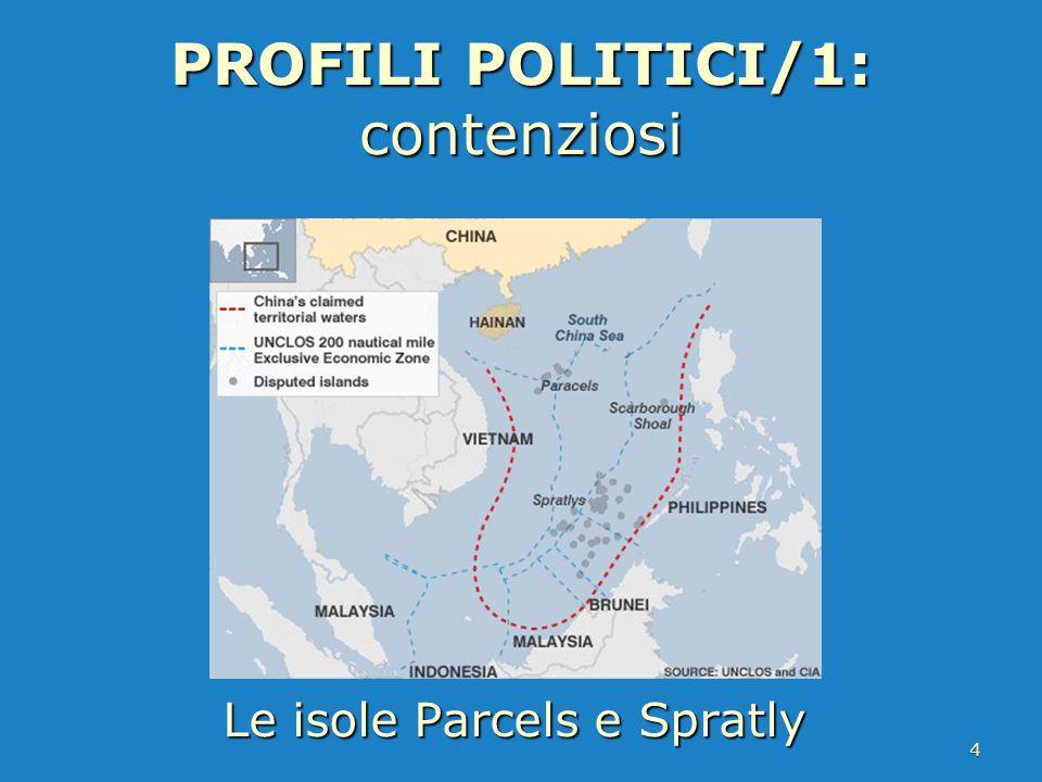 PROFILI POLITICI/1: contenziosi