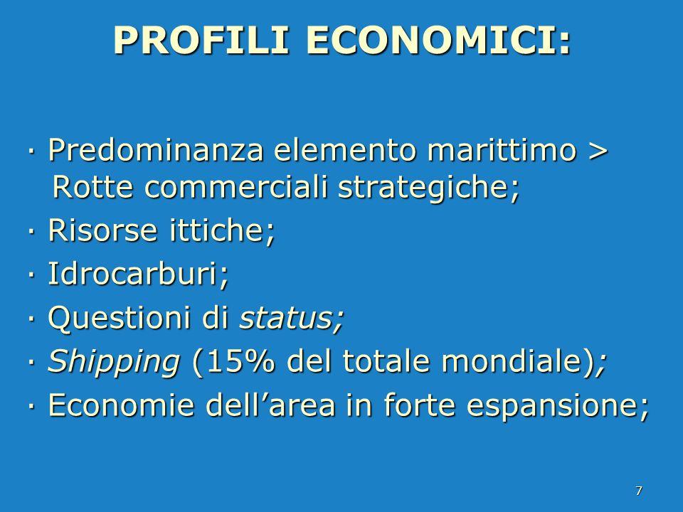 PROFILI ECONOMICI: