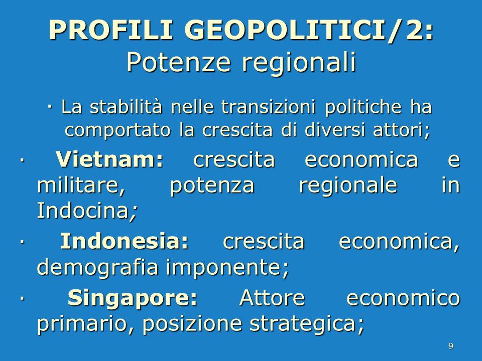 PROFILI GEOPOLITICI/2: Potenze regionali