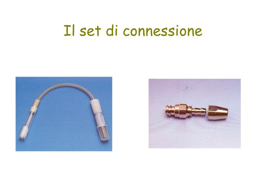 Il set di connessione