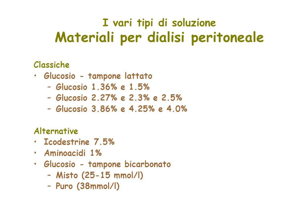I vari tipi di soluzione Materiali per dialisi peritoneale