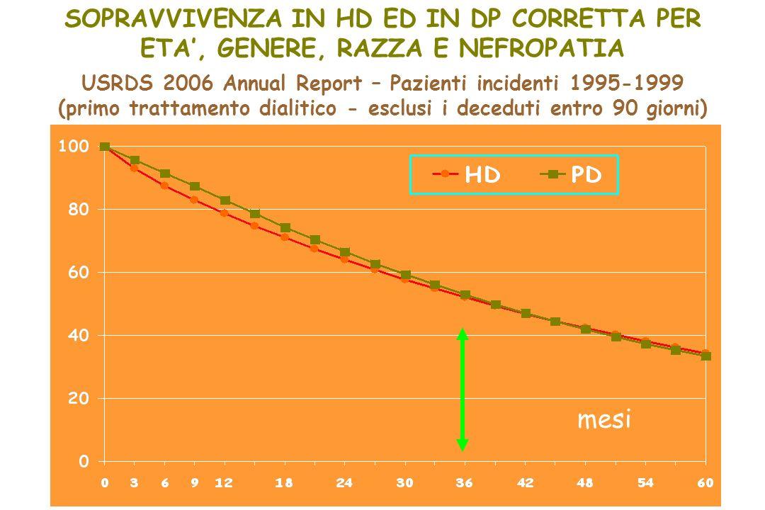 mesi SOPRAVVIVENZA IN HD ED IN DP CORRETTA PER