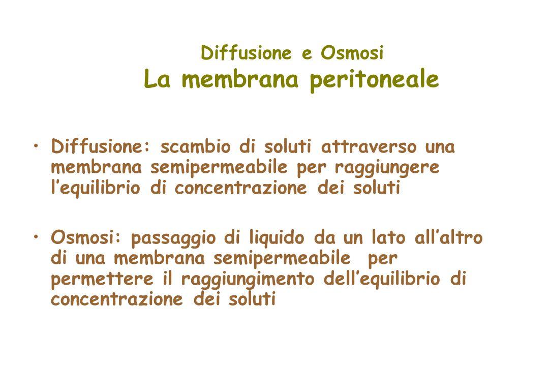 Diffusione e Osmosi La membrana peritoneale
