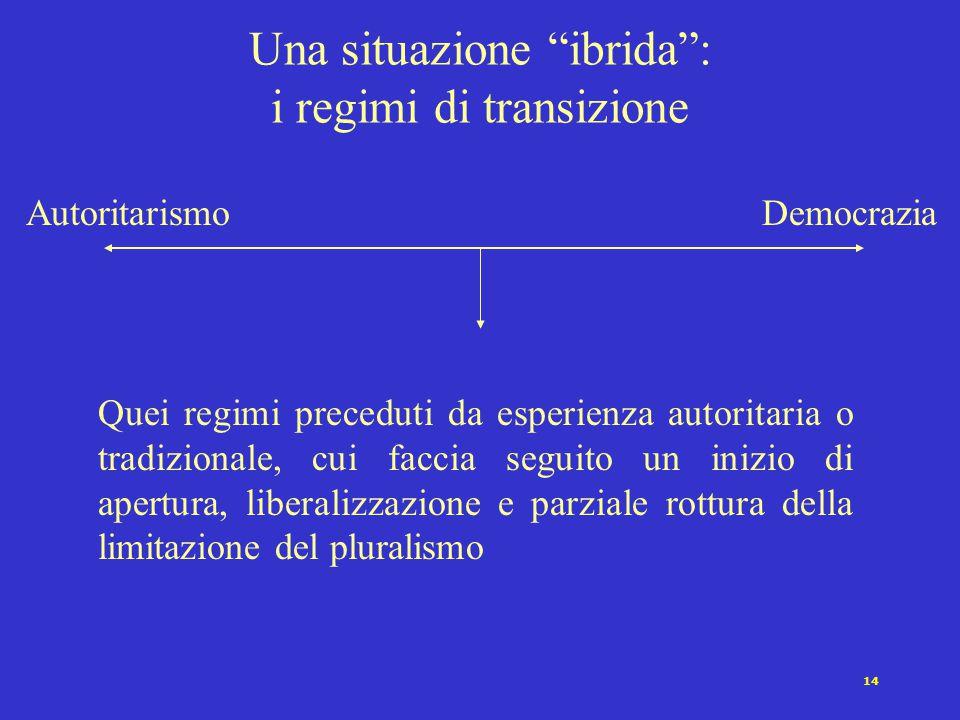 Una situazione ibrida : i regimi di transizione