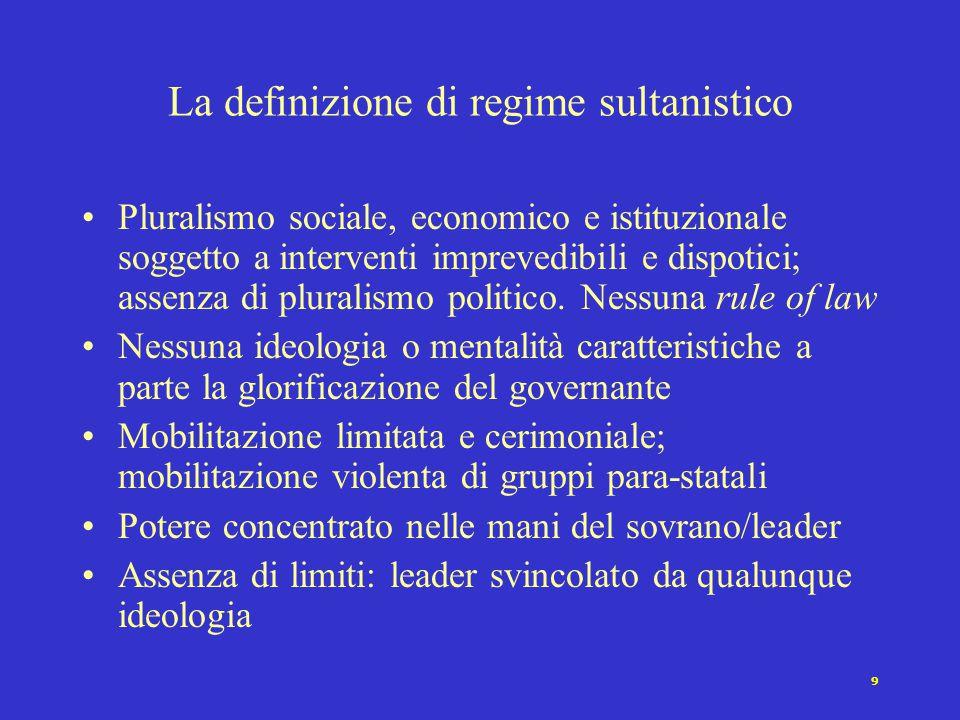 La definizione di regime sultanistico