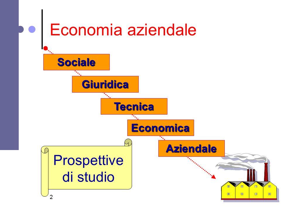 Economia aziendale Prospettive di studio Sociale Giuridica Tecnica