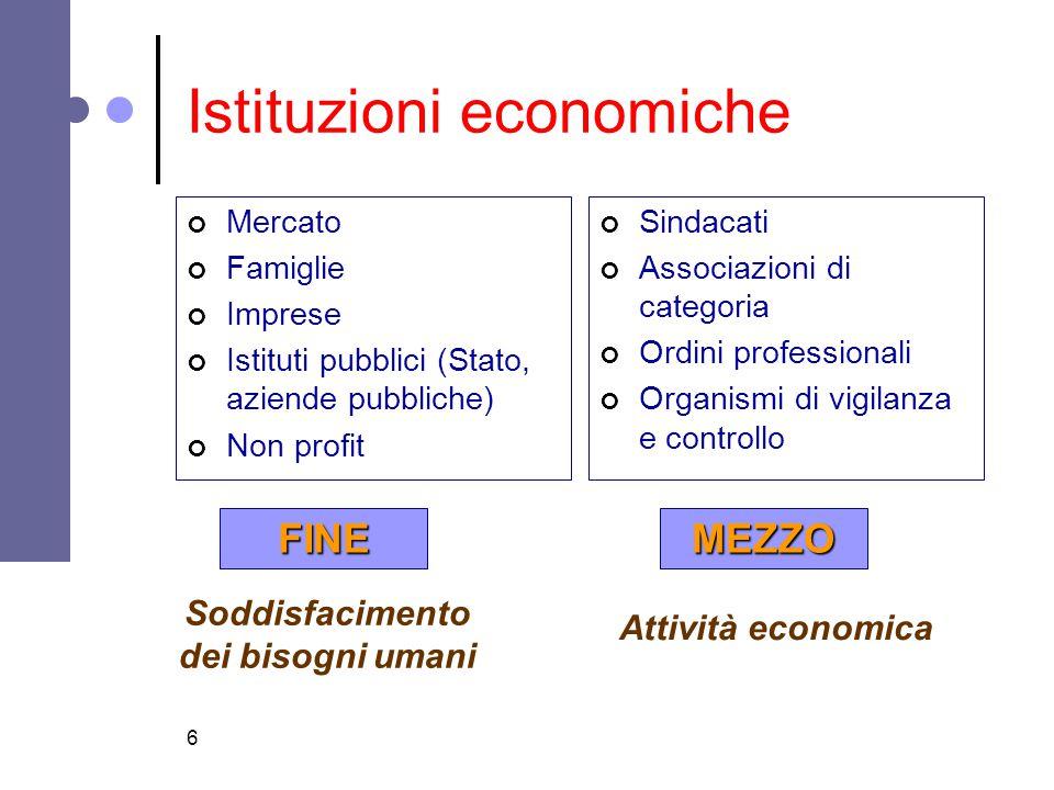 Istituzioni economiche