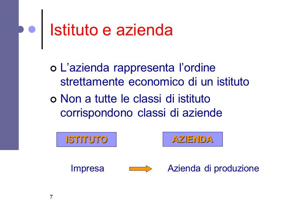 Istituto e azienda L'azienda rappresenta l'ordine strettamente economico di un istituto.