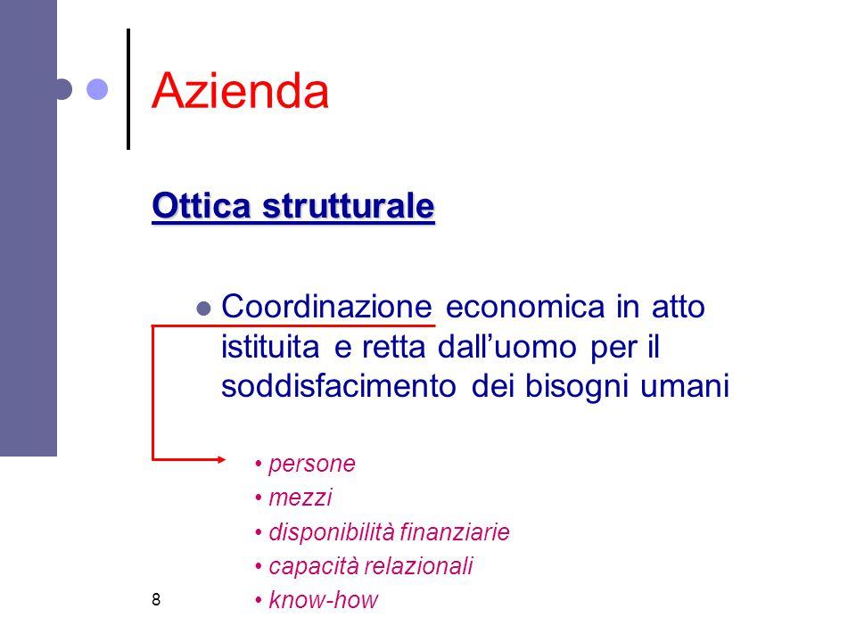 Azienda Ottica strutturale