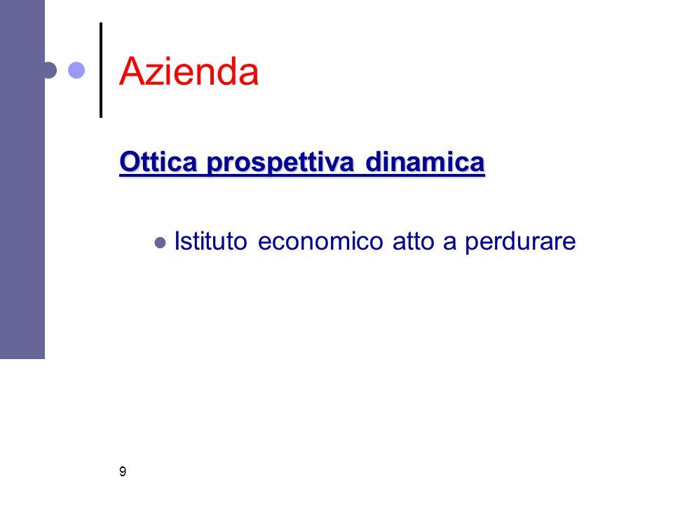 Azienda Ottica prospettiva dinamica