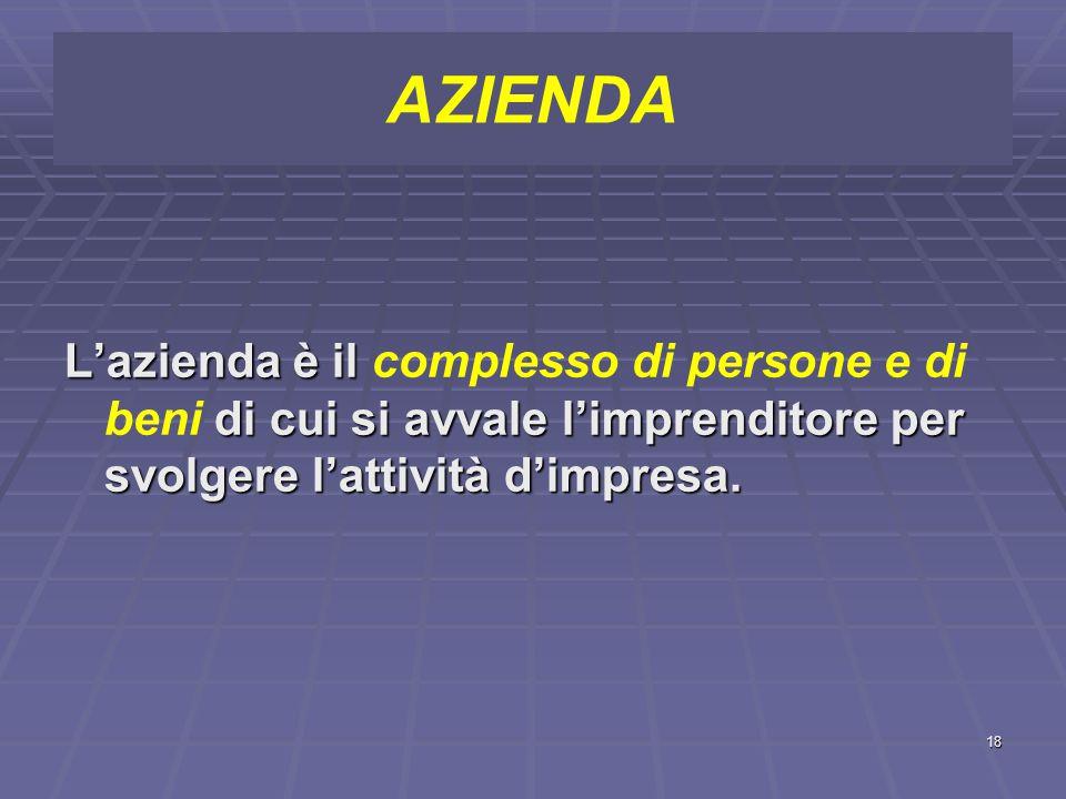 AZIENDA L'azienda è il complesso di persone e di beni di cui si avvale l'imprenditore per svolgere l'attività d'impresa.
