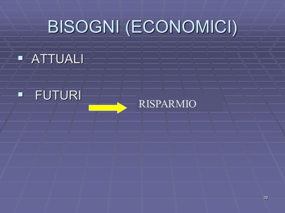 BISOGNI (ECONOMICI) ATTUALI FUTURI RISPARMIO