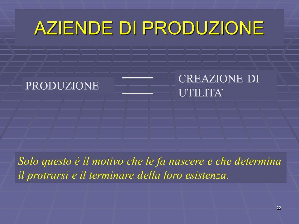 AZIENDE DI PRODUZIONE CREAZIONE DI UTILITA' PRODUZIONE
