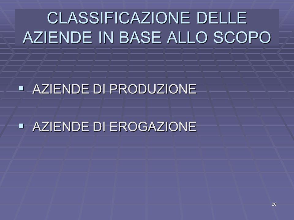 CLASSIFICAZIONE DELLE AZIENDE IN BASE ALLO SCOPO