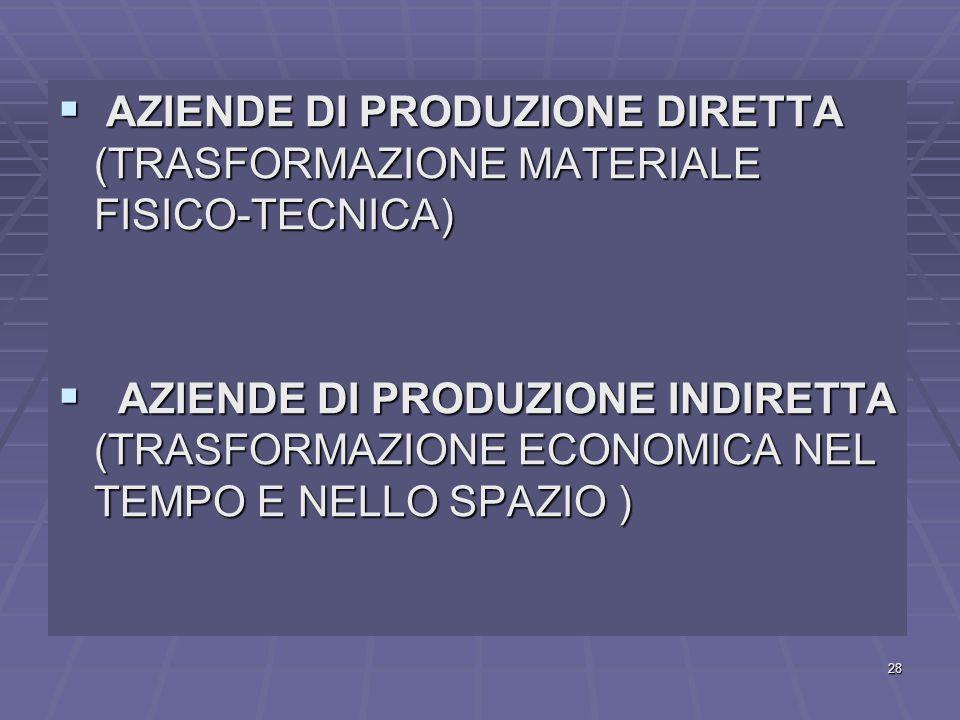 AZIENDE DI PRODUZIONE DIRETTA (TRASFORMAZIONE MATERIALE FISICO-TECNICA)