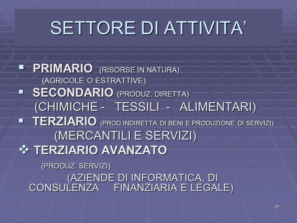 SETTORE DI ATTIVITA' PRIMARIO (RISORSE IN NATURA)