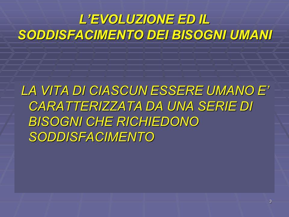 L'EVOLUZIONE ED IL SODDISFACIMENTO DEI BISOGNI UMANI