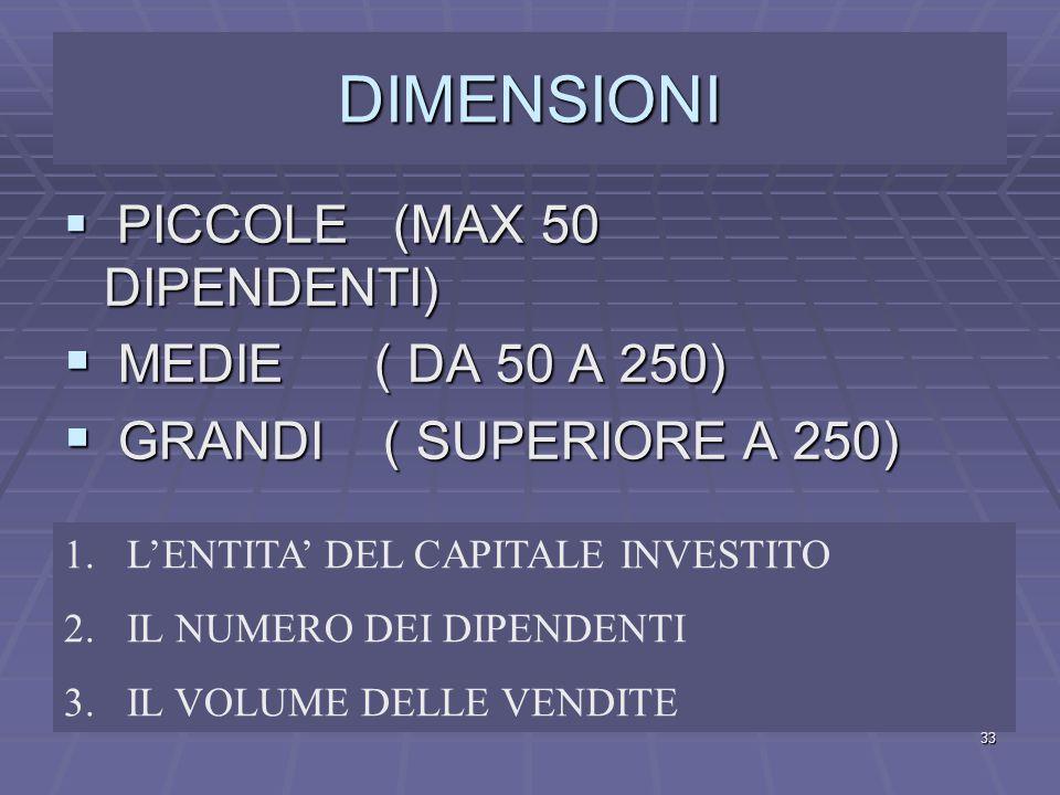 DIMENSIONI MEDIE ( DA 50 A 250) GRANDI ( SUPERIORE A 250)