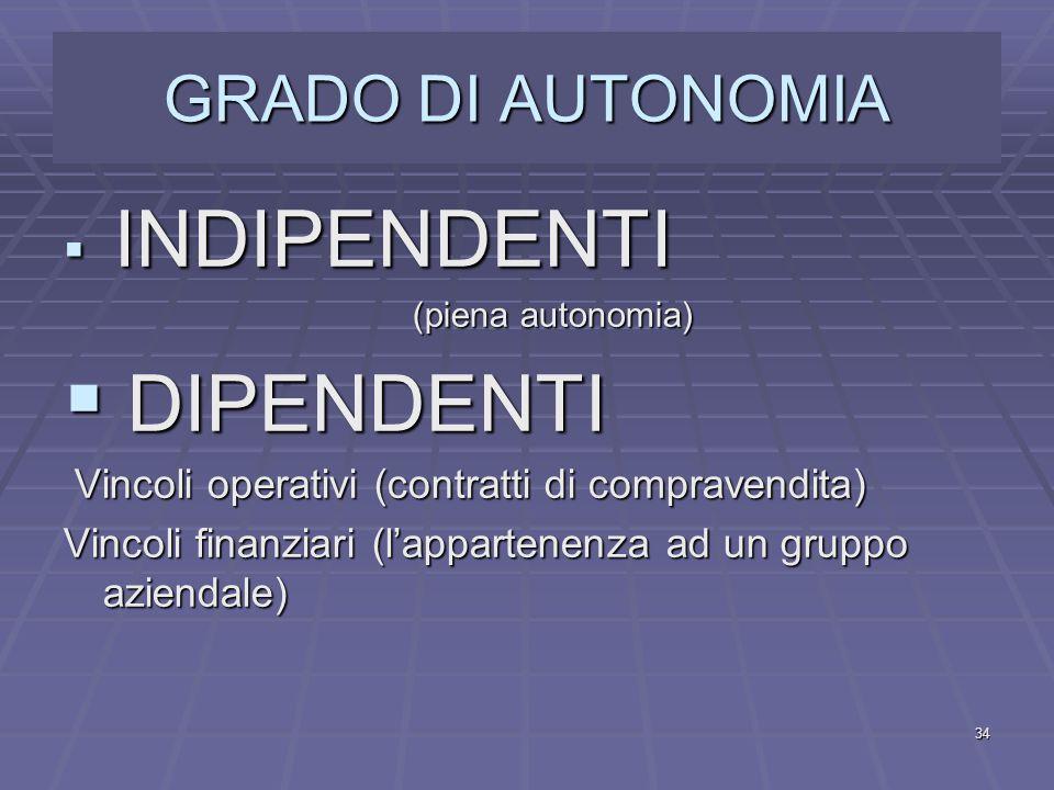 DIPENDENTI GRADO DI AUTONOMIA INDIPENDENTI