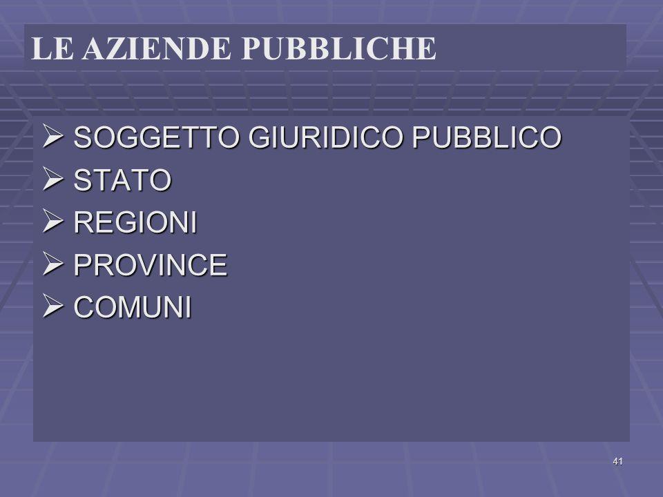 LE AZIENDE PUBBLICHE SOGGETTO GIURIDICO PUBBLICO STATO REGIONI