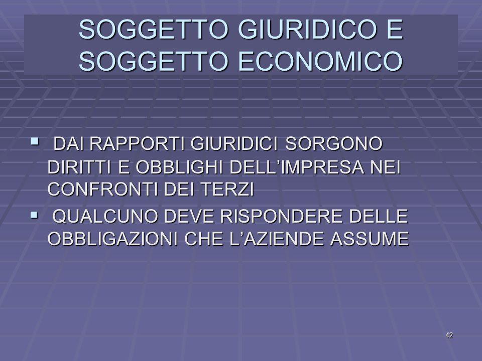 SOGGETTO GIURIDICO E SOGGETTO ECONOMICO