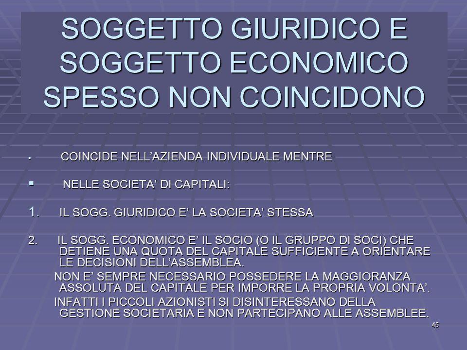 SOGGETTO GIURIDICO E SOGGETTO ECONOMICO SPESSO NON COINCIDONO