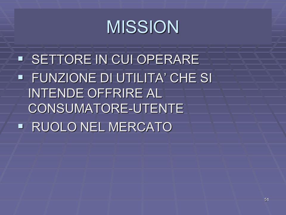 MISSION SETTORE IN CUI OPERARE