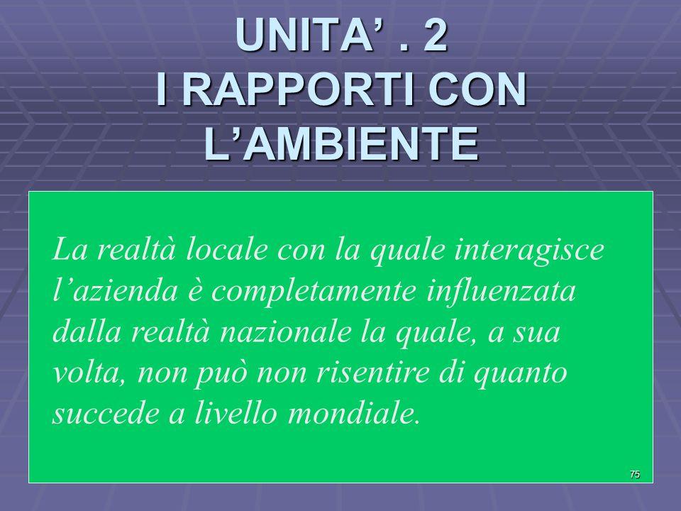 UNITA' . 2 I RAPPORTI CON L'AMBIENTE