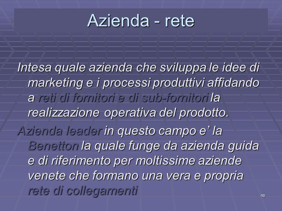 Azienda - rete