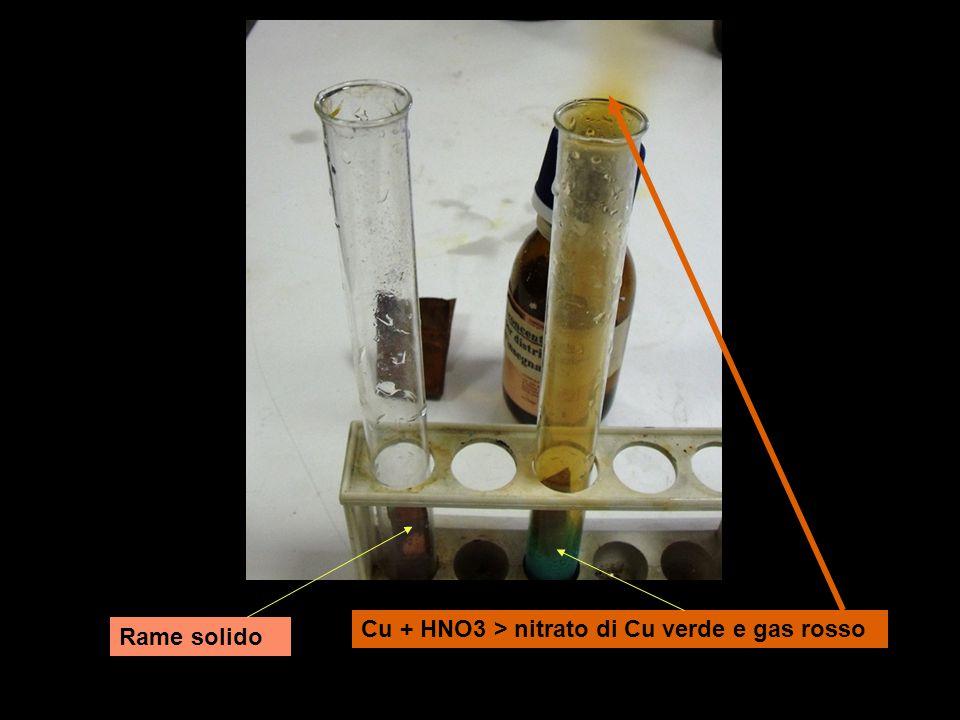 Cu + HNO3 > nitrato di Cu verde e gas rosso