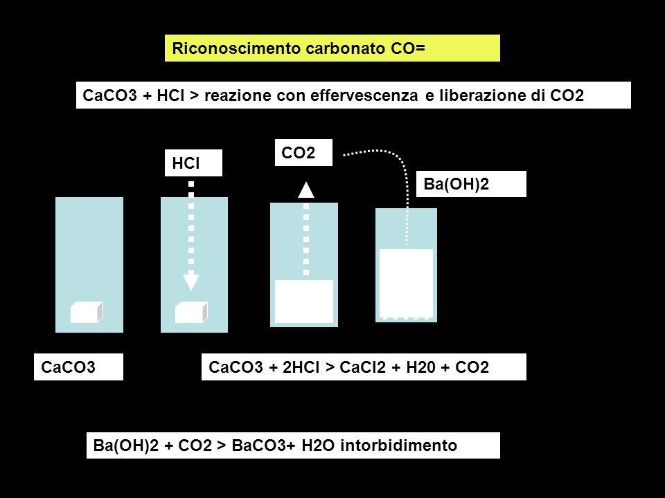 Riconoscimento carbonato CO=