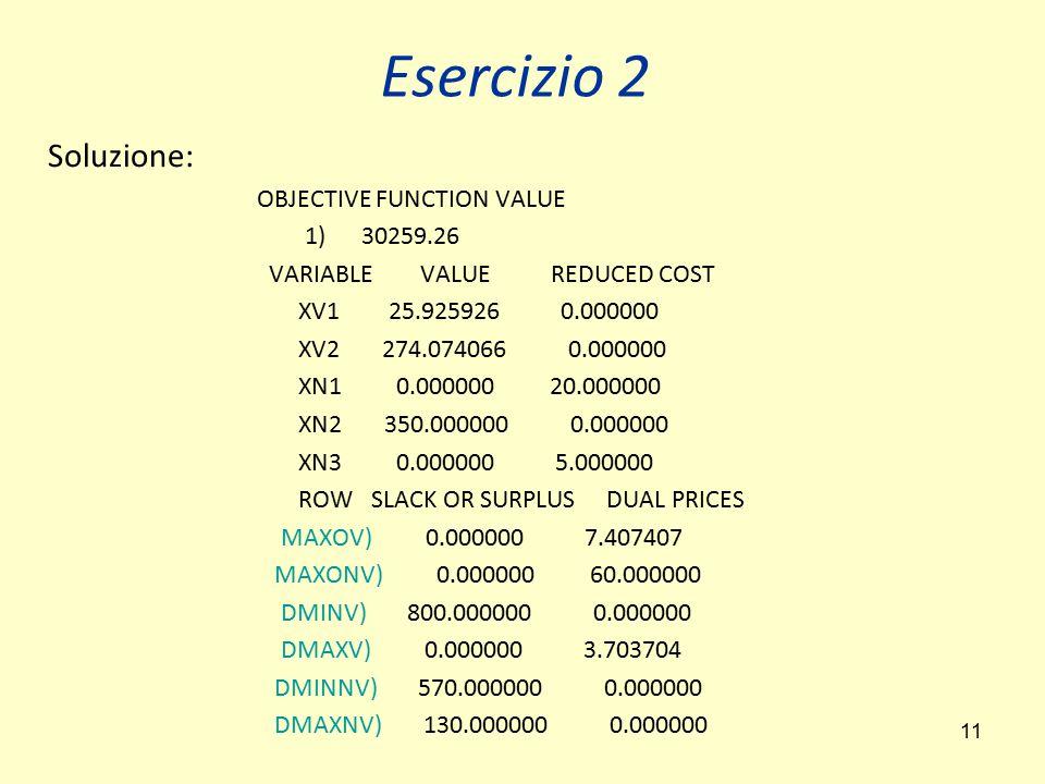 Esercizio 2 Soluzione: OBJECTIVE FUNCTION VALUE 1) 30259.26
