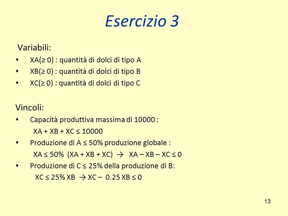 Esercizio 3 Variabili: Vincoli: XA(≥ 0) : quantità di dolci di tipo A