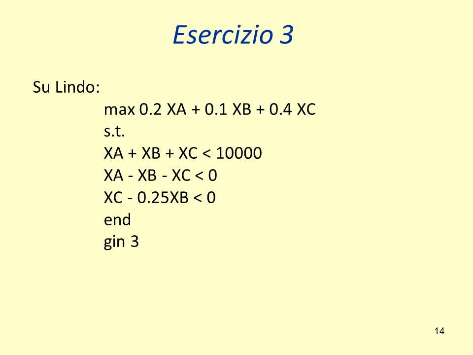 Esercizio 3 Su Lindo: max 0.2 XA + 0.1 XB + 0.4 XC s.t.