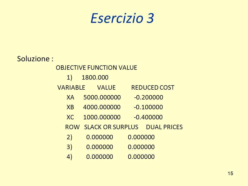 Esercizio 3 Soluzione : OBJECTIVE FUNCTION VALUE 1) 1800.000