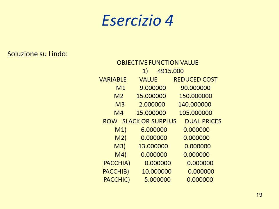 Esercizio 4 Soluzione su Lindo: OBJECTIVE FUNCTION VALUE 1) 4915.000
