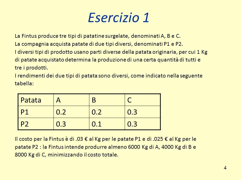 Esercizio 1 Patata A B C P1 0.2 0.3 P2 0.1
